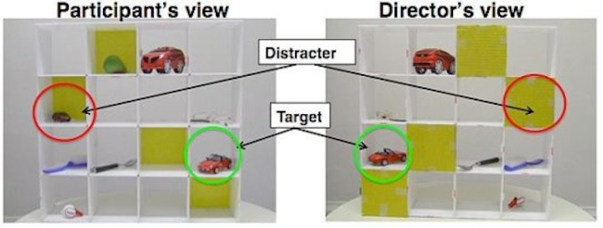 This image shows the area the study participants viewed from both perspectives.