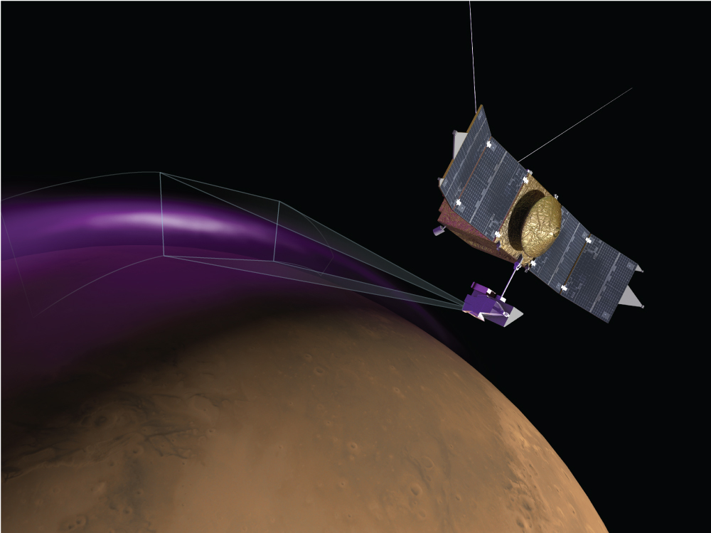 Artist's illustration of MAVEN's Imaging UltraViolet Spectrograph instrument observing the