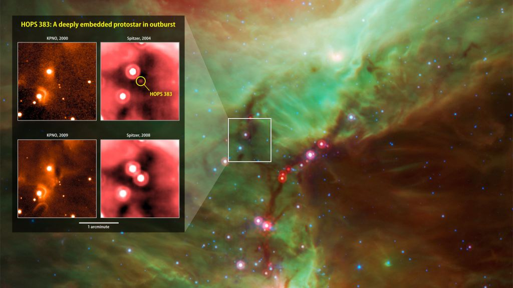 A stellar growth spurt in the Orion constellation produces a new star