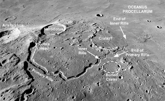 Lava tubes in southeast view across Vallis Schröteri [Apollo 15 Metric Image AS15-M-2612].