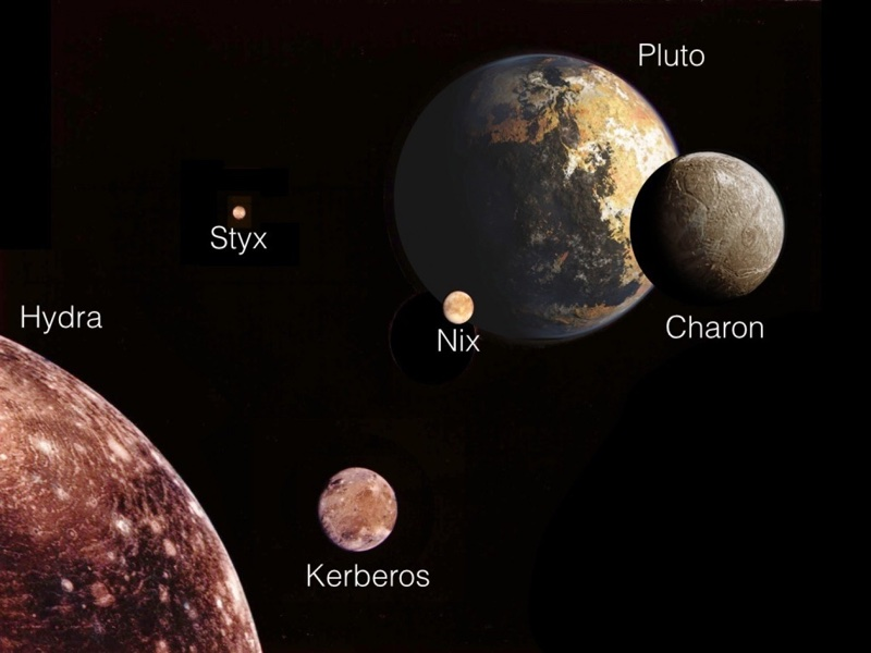 Pluto's moons dance around Pluto in a near-resonance-like pattern.