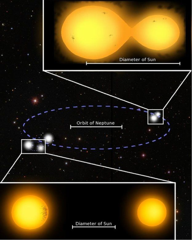 Astronomers are calling this system 1SWASP J093010.78+533859.5.
