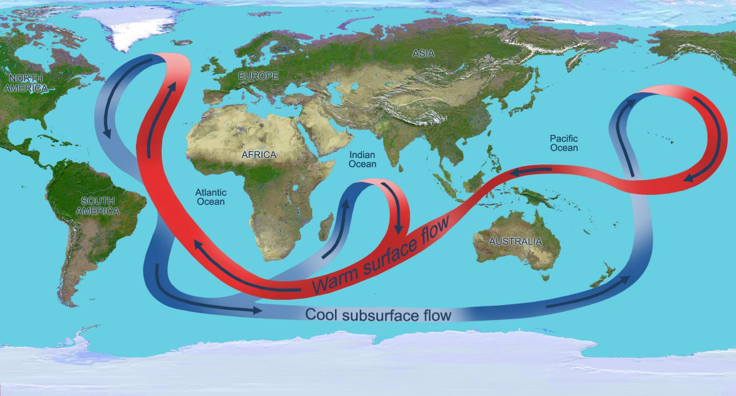 Ocean surface circulation influences global climate. Photo: Phys.org