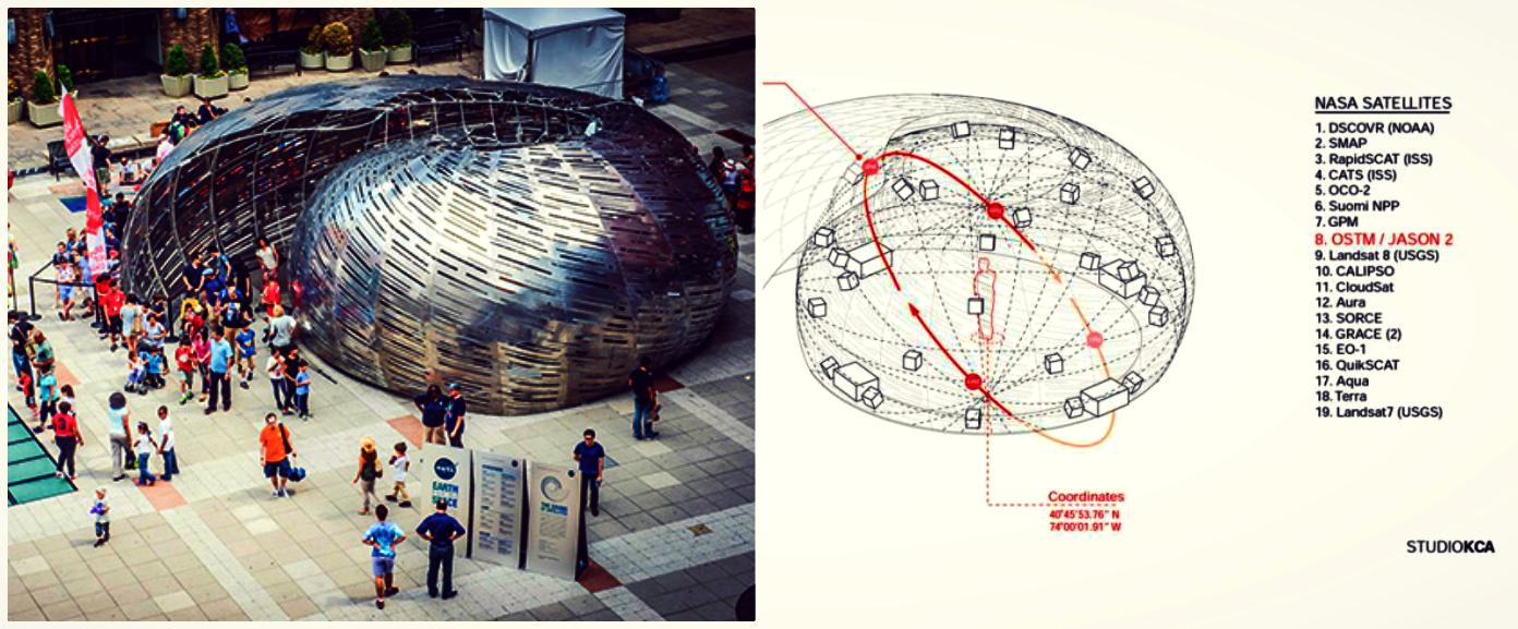 Orbit Pavilion at the 2015 World Science Festival at NYU, credit: NASA/JPL-Caltech/ Orbit Pavilion diagram, credit: StudioKCA