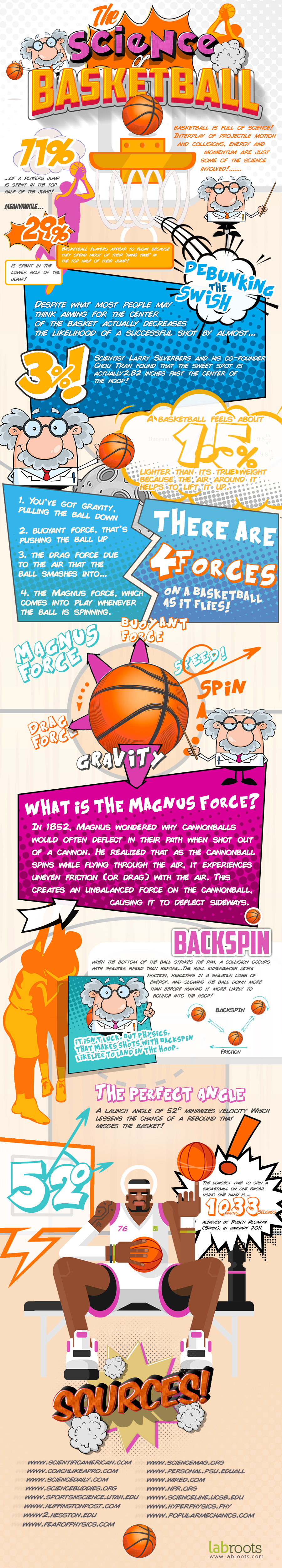 The Science of Basketball | Infographics