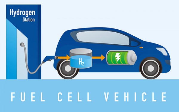 Chemistry Of Electric Cars