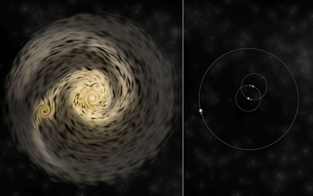 An artist's impression of the triple star system.