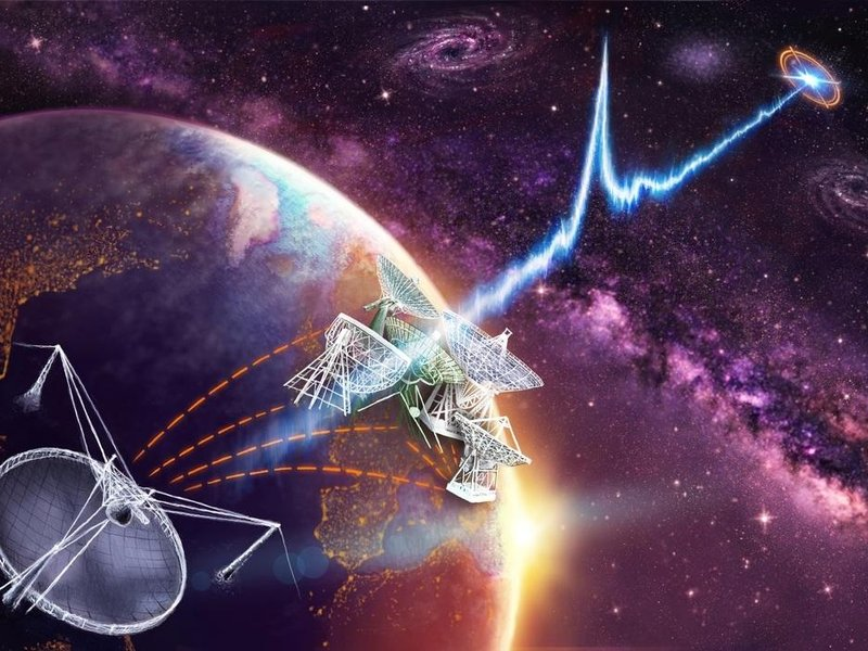 Where are all those Fast Radio Bursts coming from?