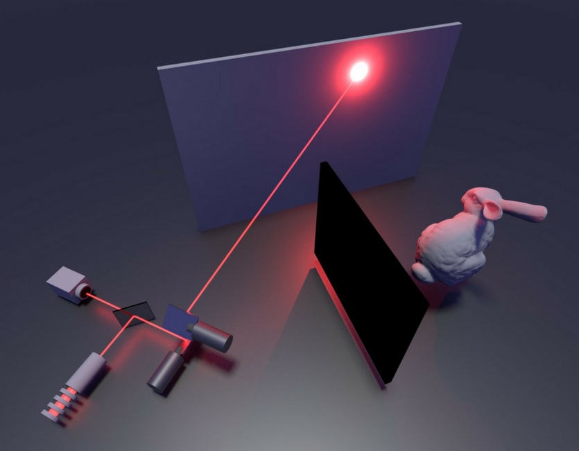 Illustration of the non-line-of-sight imaging system. Credit: Stanford Computational Imaging Lab