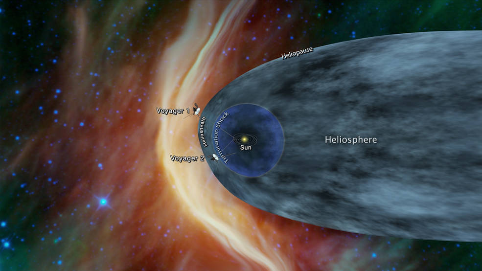 An artist's rendition depicting where Voyager 2 is in relation to Voyager 1.