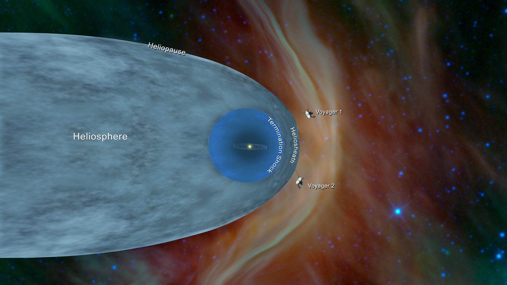 An artist's impression depicting where the Voyager 2 spacecraft is relative to Voyager 1.