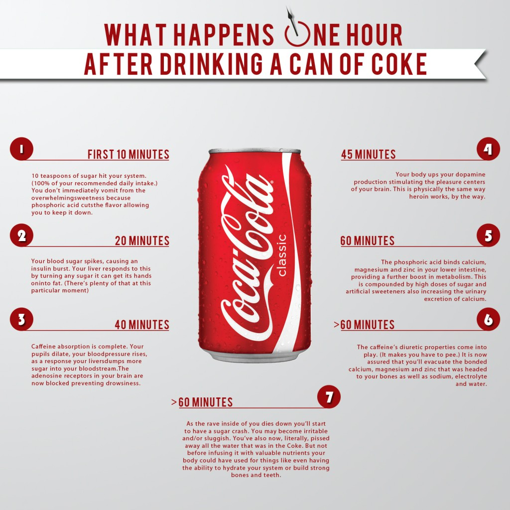 Coca-Cola probably isn't one of the best drinks for you to have.